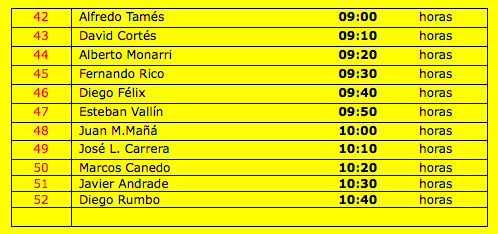 Aviso 12.17. Rallye Comunidad de Madrid RACE