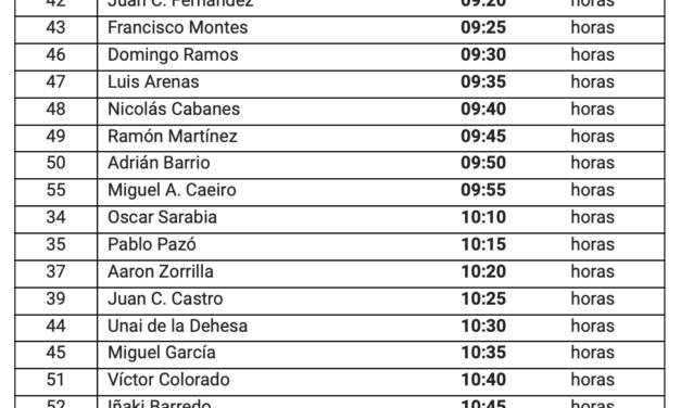 Aviso 13.19. Cambio horario verificaciones Rally Princesa de Asturias