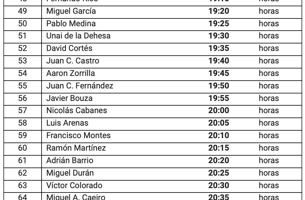 Aviso 19.19 Rallye Comunidad de Madrid RACE