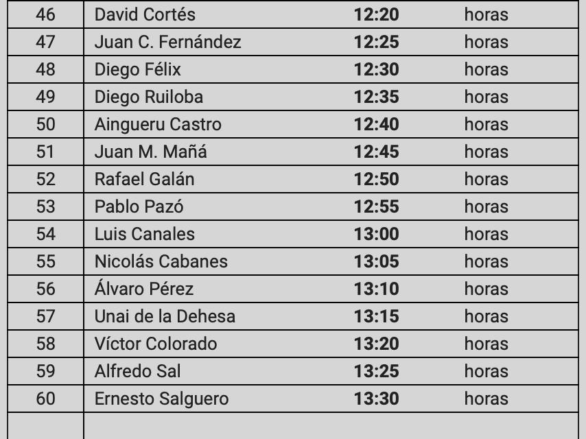Aviso 04.21. Rallye de Ourense
